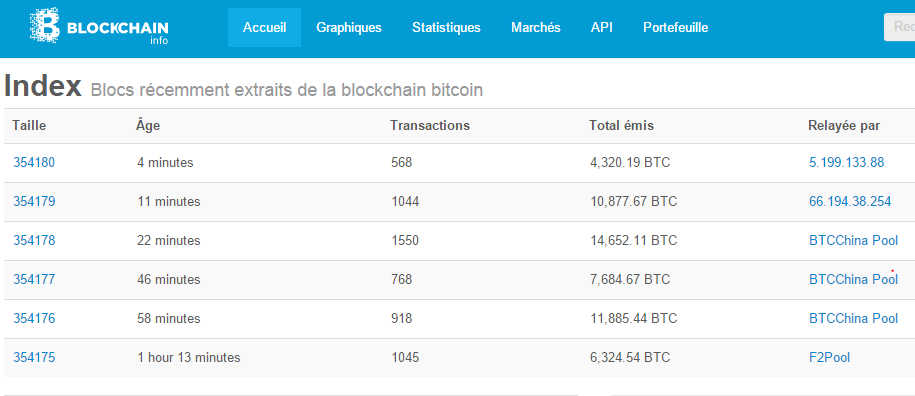 exemple de transaction en bitcoin